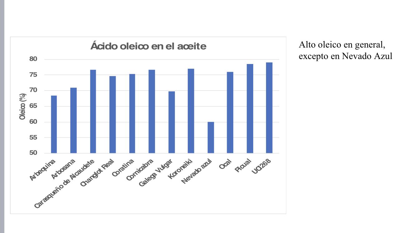 acideo_oleico_aceite